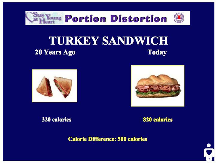 www.nhlbi.nih.gov/health/public/heart/obesity/wecan/portion/index.htm