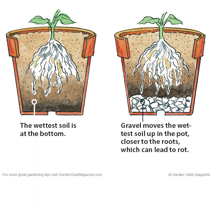Imaged downloaded from: http://www.gardengatenotes.com/2016/02/16/improve-container-drainage/ on March 10, 2016.